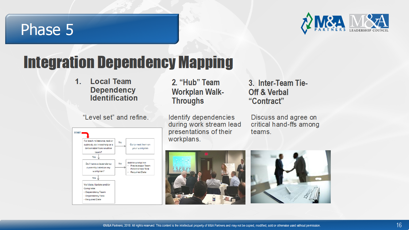 Integration Dependency Mapping